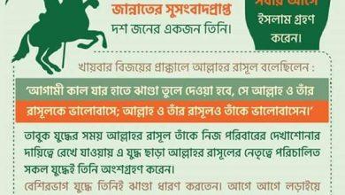 Photo of আলী বিন আবু তালিব রা. (ইনফোগ্রাফিক)